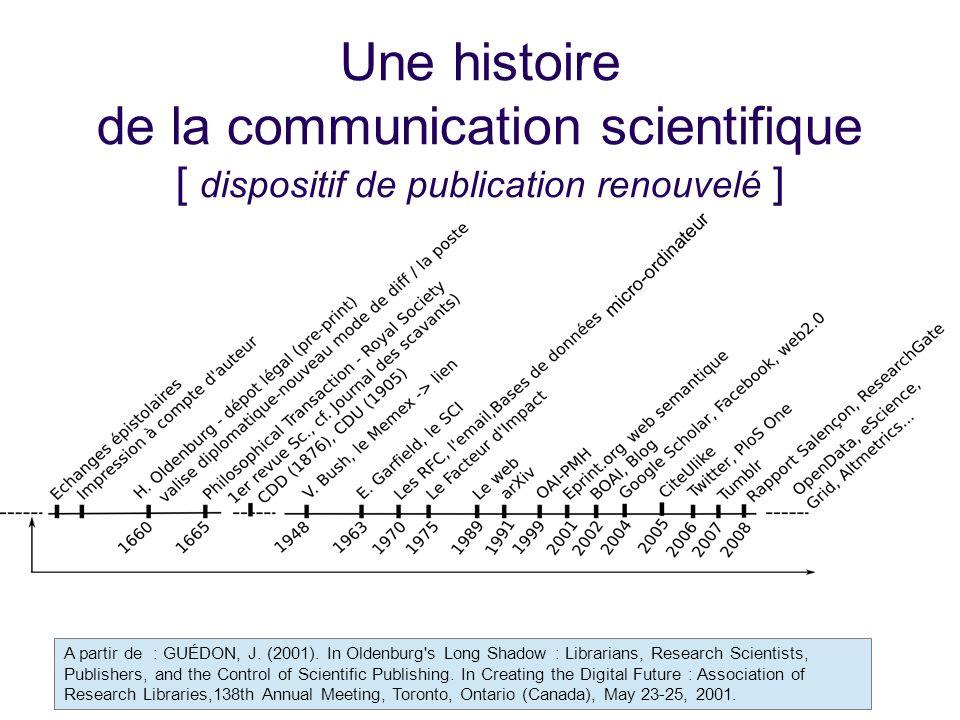 25/01/10Une histoire de la communication scientifique [ dispositif de publication renouvelé ] micro-ordinateur.